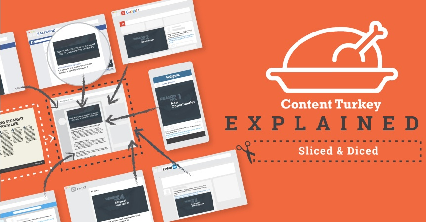 Inside Content Turkey - Sliced Up With Real Examples